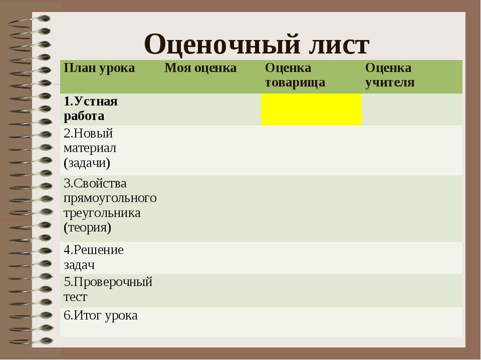 Оценочный лист  План урокаМоя оценкаОценка товарищаОценка учителя 1.Устна...