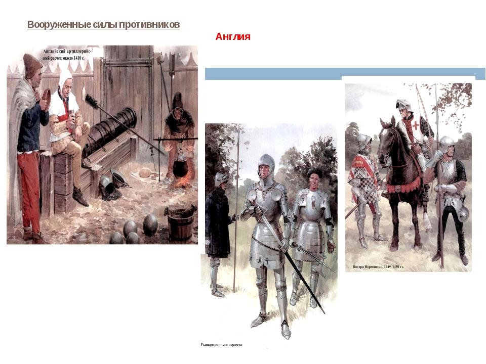 Вооруженные силы противников Англия