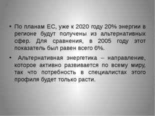 По планам ЕС, уже к 2020 году 20% энергии в регионе будут получены из альтер