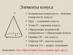 Элементы конуса Замечание: Все образующие конуса равны друг другу. Коническая