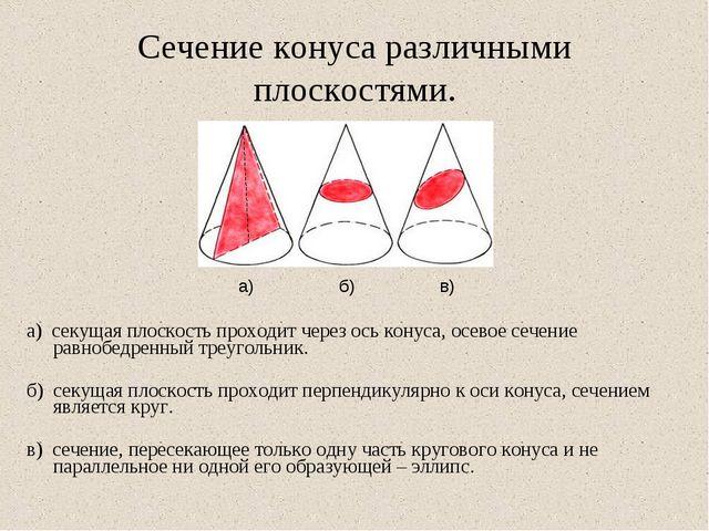 Сечение конуса различными плоскостями. а) секущая плоскость проходит через ос...