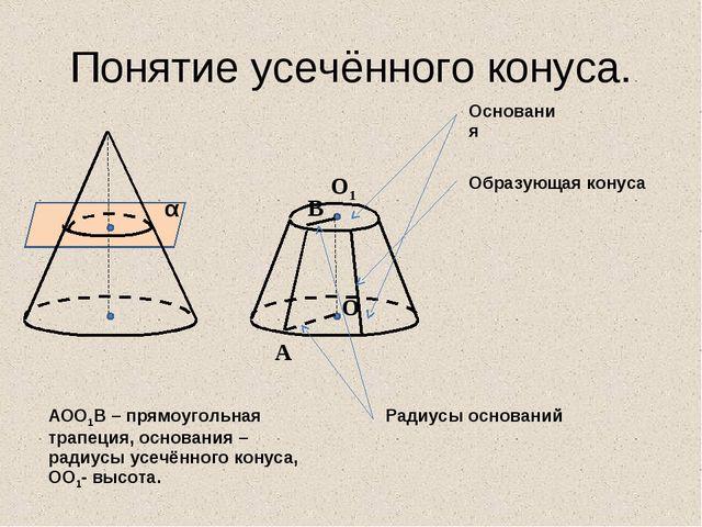 Понятие усечённого конуса. Основания α Образующая конуса Радиусы оснований А...