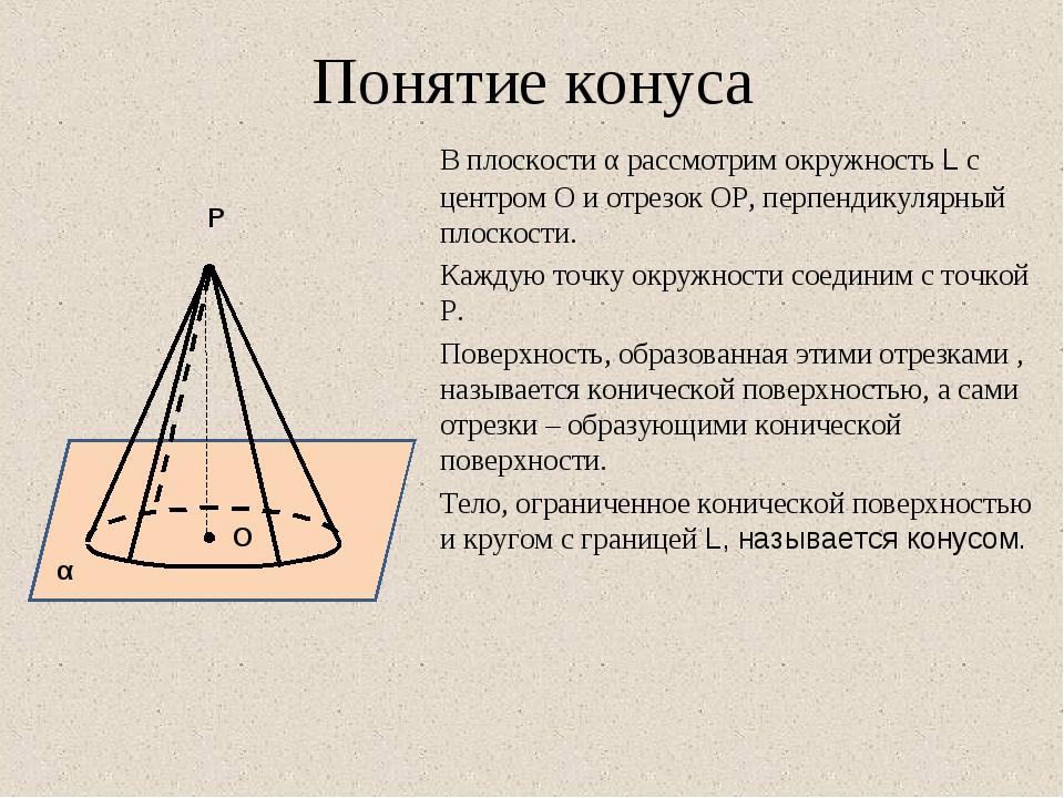 Понятие конуса В плоскости α рассмотрим окружность L с центром О и отрезок О...