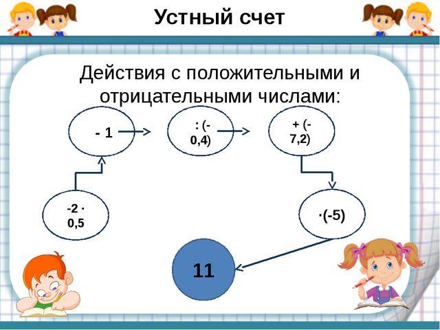Устный счет Действия с положительными и отрицательными числами: 11 -2 ∙ 0,5 -...