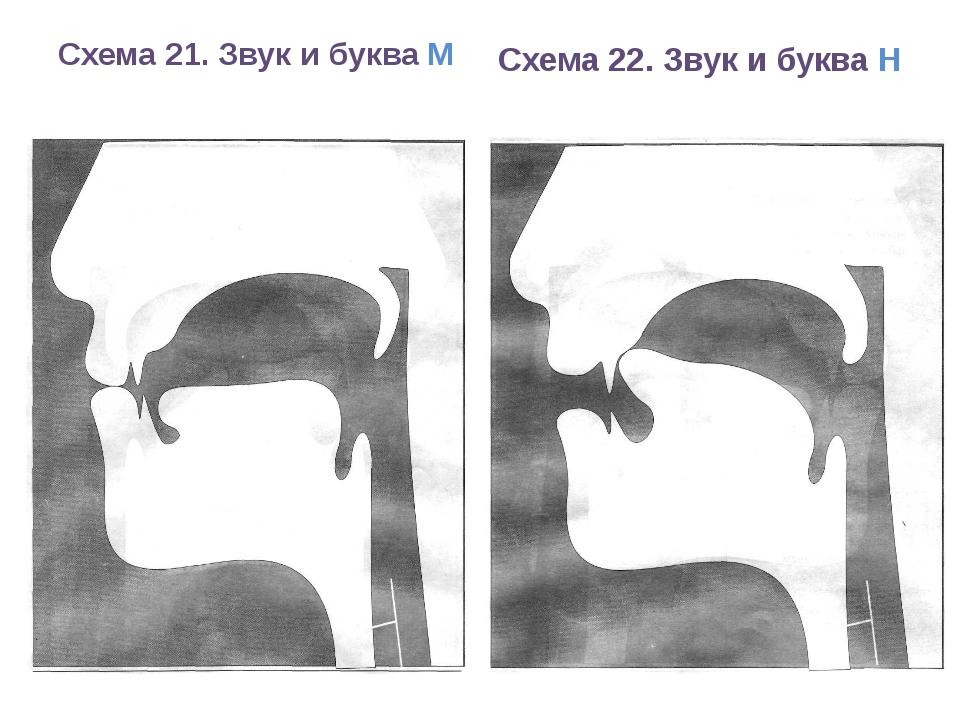 Схема 21. Звук и буква М Схема 22. Звук и буква Н