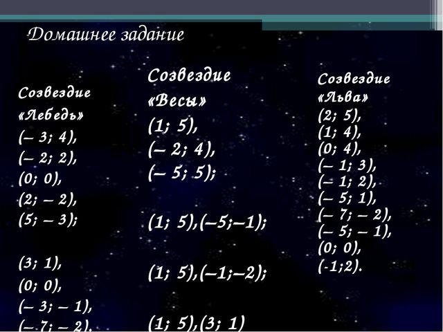 Домашнее задание Созвездие «Лебедь» (–3; 4), (–2; 2), (0; 0), (2; –2), (5;...