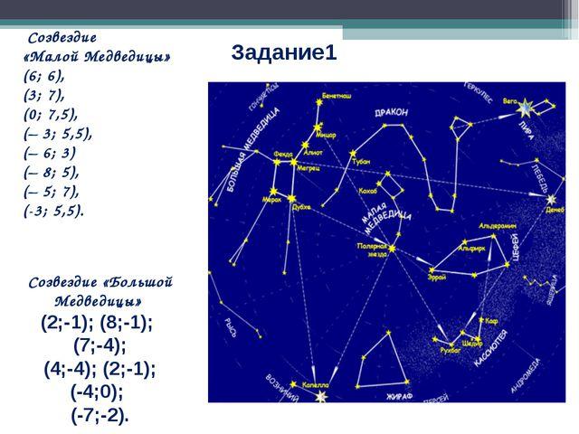 Созвездие «Малой Медведицы» (6; 6), (3; 7), (0; 7,5), (–3; 5,5), (–6; 3)...