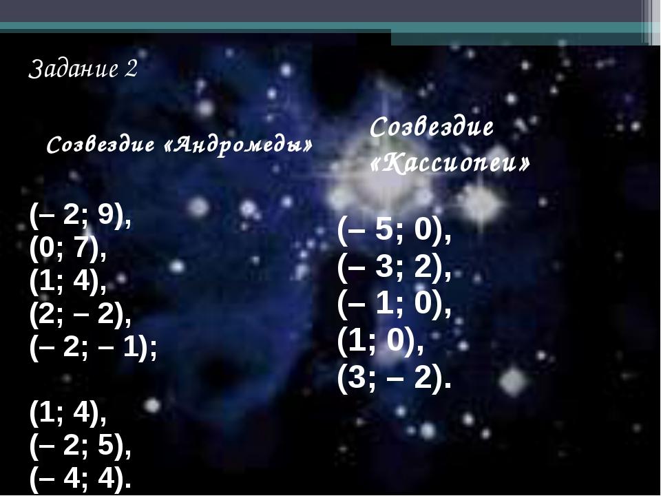 Задание 2 Созвездие «Андромеды» Созвездие «Кассиопеи» (–2; 9), (0; 7), (1;...