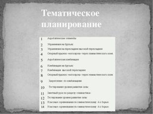 Тематическое планирование 1 Акробатическиеэлементы 2 Упражненияна брусьях 3 У