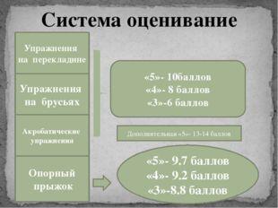 Система оценивание Упражнения на перекладине Упражнения на брусьях Акробатиче