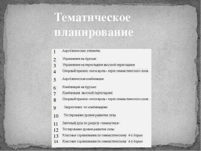 Тематическое планирование 1 Акробатическиеэлементы 2 Упражненияна брусьях 3 У...