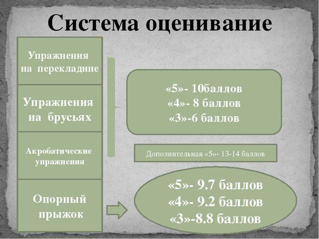 Система оценивание Упражнения на перекладине Упражнения на брусьях Акробатиче...