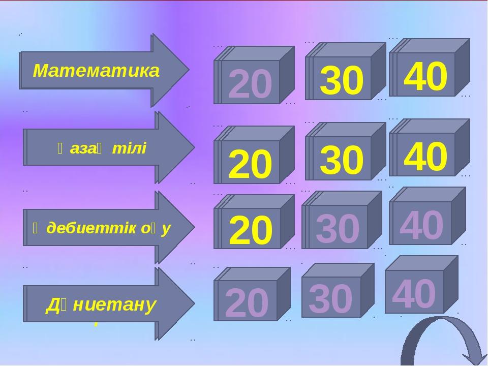 20 30 40 30 20 30 20 40 40 20 30 40 Физ-мат-инф Қазақ тілі, әдебиеті Орыс тіл...