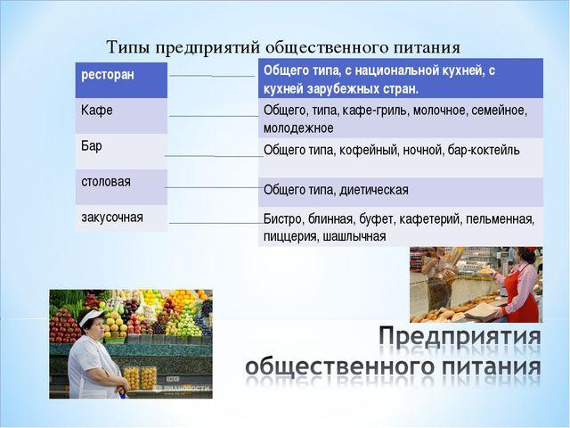 Типы предприятий общественного питания Общего типа, с национальной кухней, с...