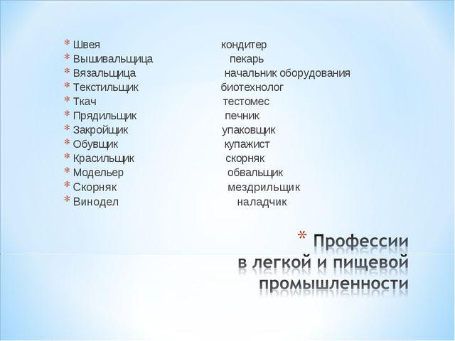 Швея кондитер Вышивальщица пекарь Вязальщица начальник оборудования Текстильщ...