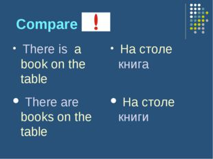 Compare There is a book on the table На столе книга There are books on the t