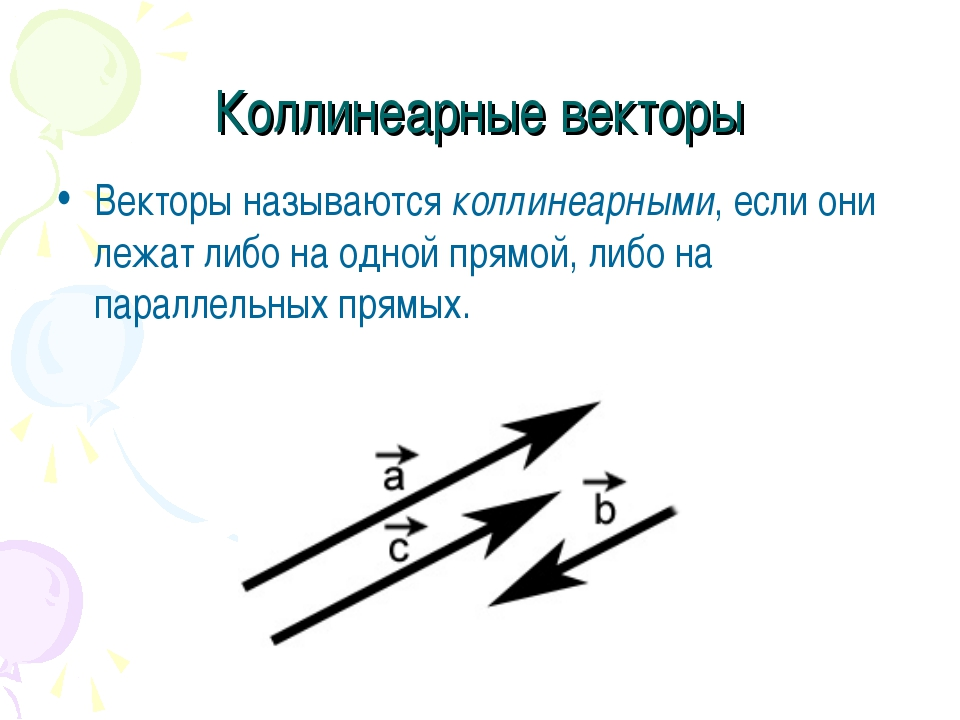 Коллинеарные векторы Векторы называются коллинеарными, если они лежат либо на...