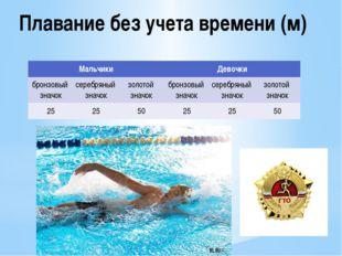 Плавание без учета времени (м) Мальчики Девочки бронзовый значок серебряный з