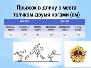 Прыжок в длину с места толчком двумя ногами (см) Мальчики Девочки бронзовый з