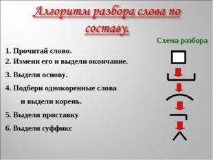 Схема разбора 1. Прочитай слово. 2. Измени его и выдели окончание. 3. Выдели