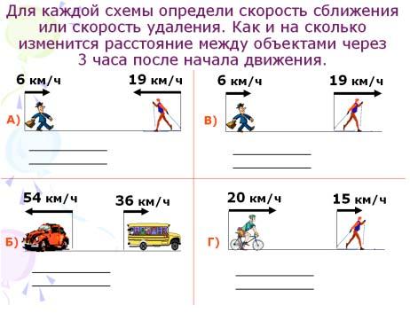 4 класс математика задачи на скорость решения пробный экзамен математика 9 класс ответы