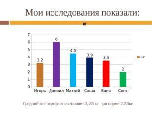 Мои исследования показали: Средний вес портфеля составляет 3, 85 кг при норме