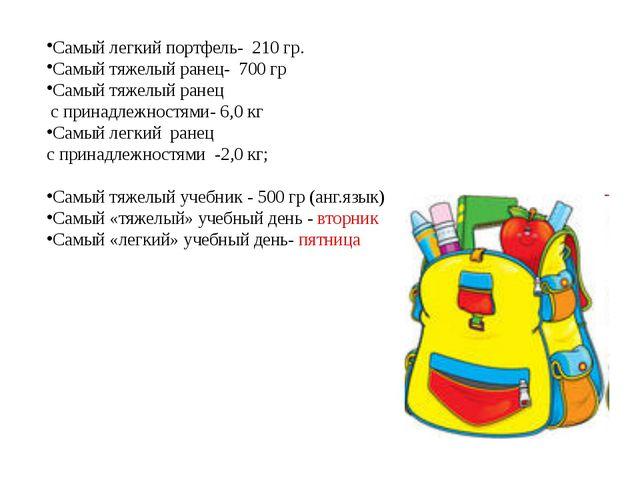 Самый легкий портфель- 210 гр. Самый тяжелый ранец- 700 гр Самый тяжелый р...