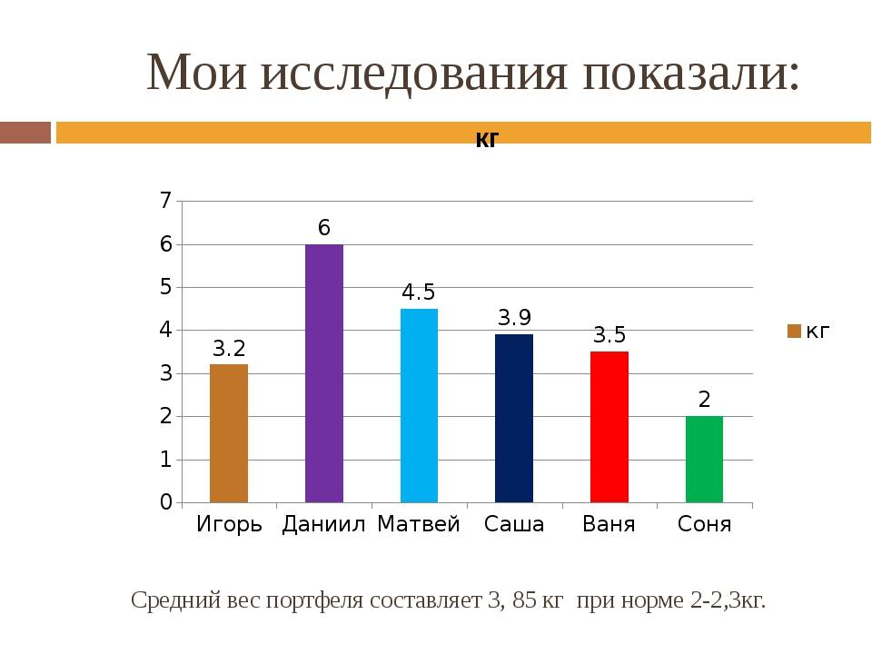 Мои исследования показали: Средний вес портфеля составляет 3, 85 кг при норме...