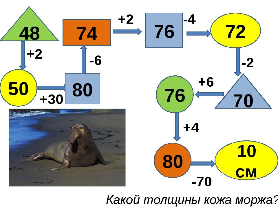 76 48 80 80 72 70 76 50 74 10 см +2 +30 -6 +2 -4 -2 +6 +4 -70 Какой толщины к...