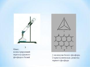 Опыт, иллюстрирующий переход красного фосфора в белый 1-молекулы белого фосфо