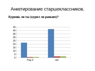 Анкетирование старшеклассников. Куришь ли ты (курил ли раньше)?