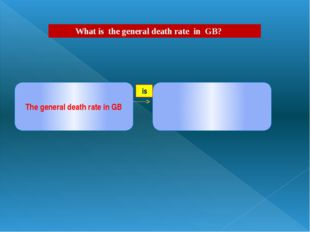 What is the general death rate in GB? The general death rate in GB is