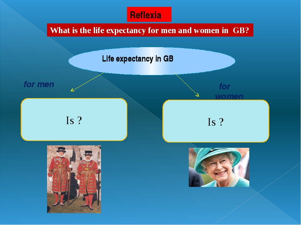 What is the life expectancy for men and women in GB? Reflexia Life expectancy...