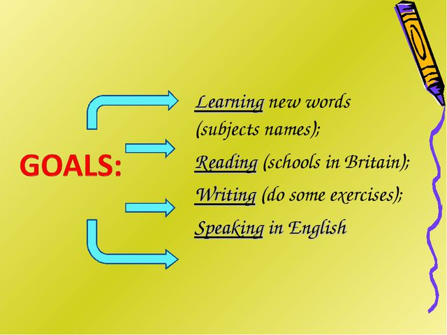 Learning new words (subjects names); Reading (schools in Britain); Writing (d...