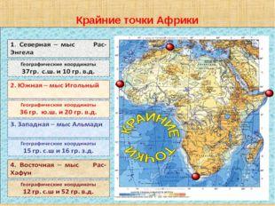 Крайние точки Африки