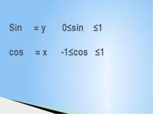 Sin α = y 0≤sin α≤1 cos α = x -1≤cosα≤1