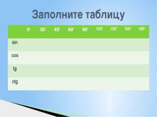 Заполните таблицу 0° 30° 45° 60° 90° 120° 135° 150° 180° sin cos tg ctg