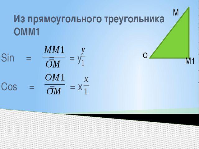 Из прямоугольного треугольника ОММ1 Sin α = = = y Cos α = = = x О М М1