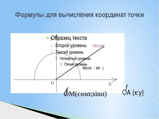 Формулы для вычисления координат точки Х У О А(х;у) M(cosα: sinα) ОМ(cosα;sin...
