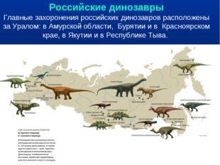 Российские динозавры Главные захоронения российских динозавров расположены за