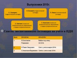 Выпускники 2015г. Список воспитанников состоящих на учете в ПДН К. Екатерина