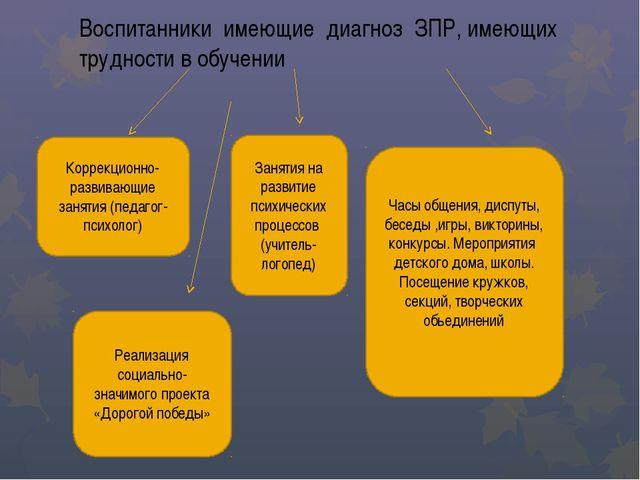 Воспитанники имеющие диагноз ЗПР, имеющих трудности в обучении Коррекционно-р...