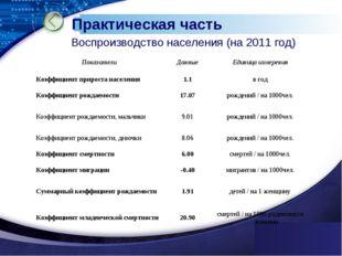www.themegallery.com Практическая часть Воспроизводство населения (на 2011 го