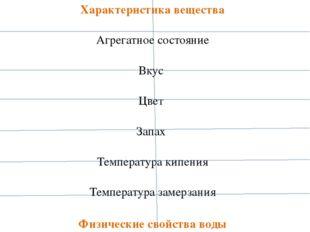 Характеристика вещества Агрегатное состояние Вкус Цвет Запах Температура кипе