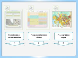 1 2 3 Геологическое летоисчисление Геохронологическая таблица Геологическая