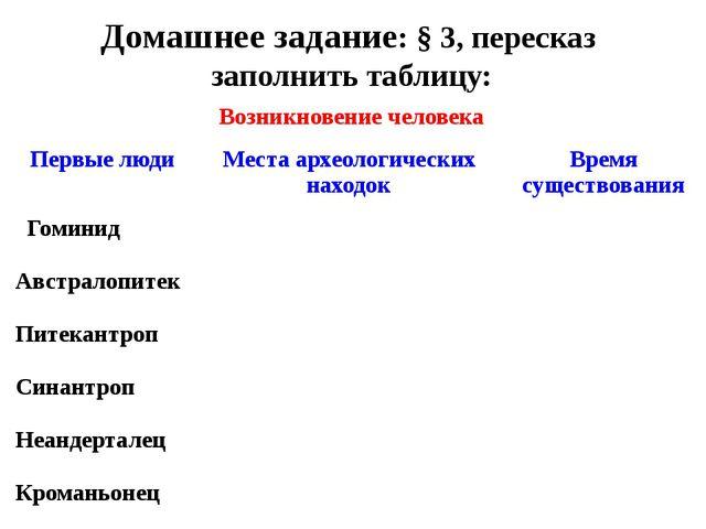 Возникновение человека Домашнее задание: § 3, пересказ заполнить таблицу: Пер...