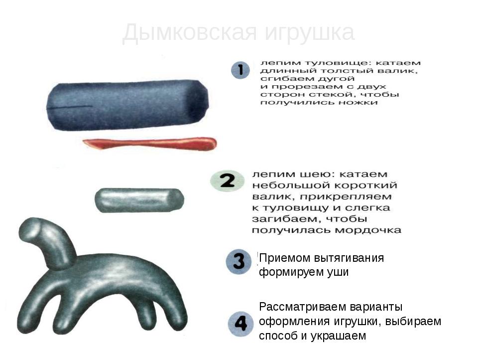 Дымковская игрушка Рассматриваем варианты оформления игрушки, выбираем способ...