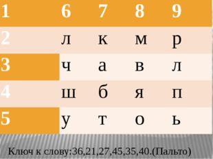 Поместите здесь ваш текст Ключ к слову:36,21,27,45,35,40.(Пальто) 1 6 7 8 9 2
