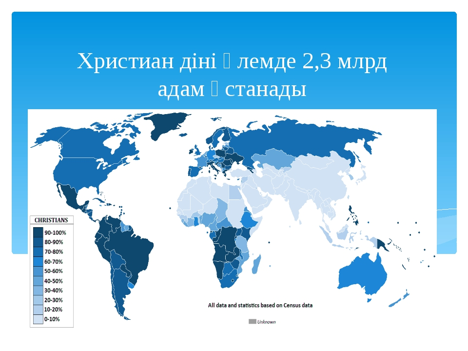 Христиан діні әлемде 2,3 млрд адам ұстанады