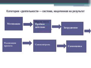 Категория «деятельности» – система, нацеленная на результат Мотивация Пробное